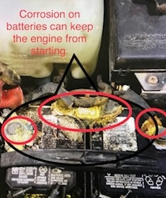 BATTERIES AND CORROSION